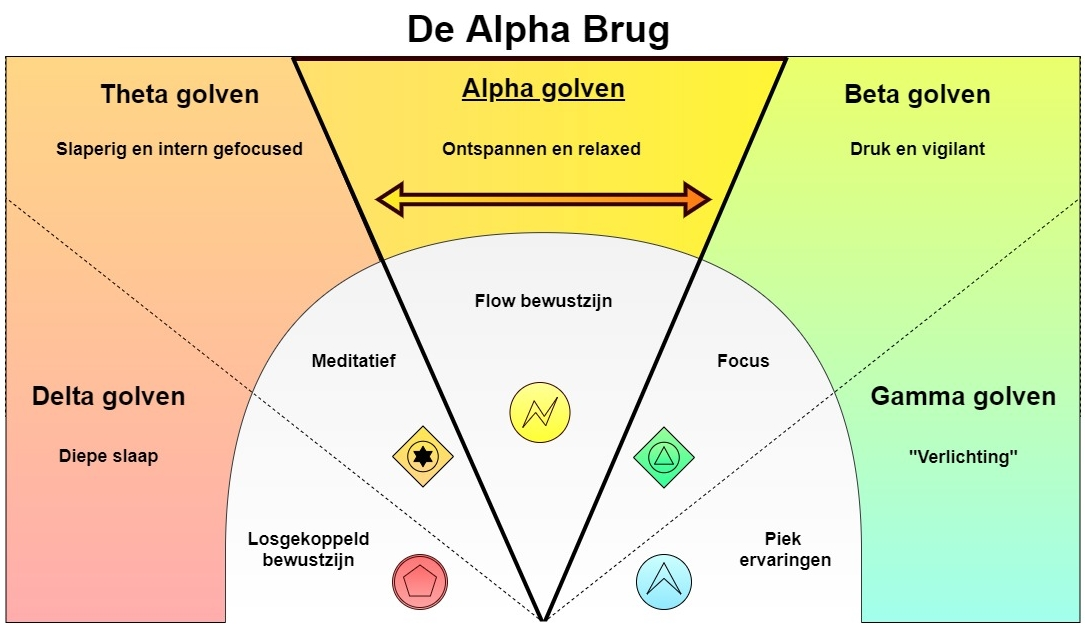 Alphabrug