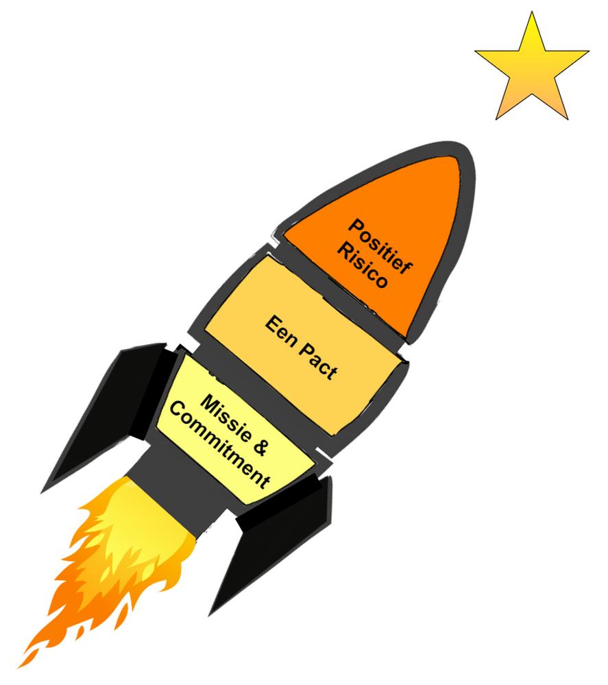 Raketrood