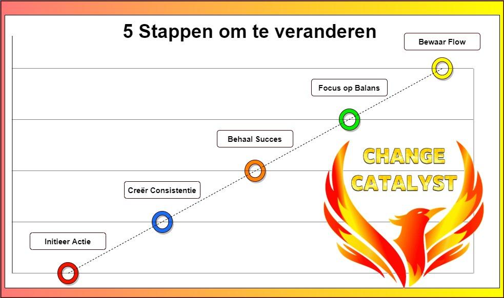 nl model 7-1-2021