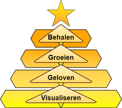 pyramide3
