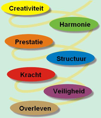 spiraloriginal3