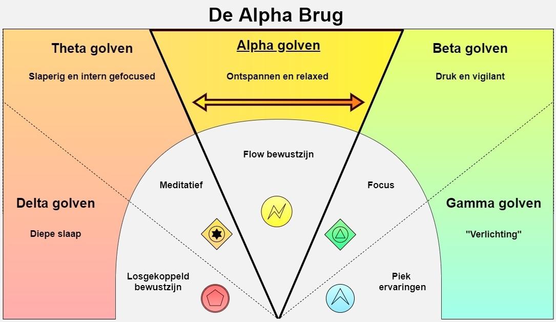 Alphabrugjpegf2