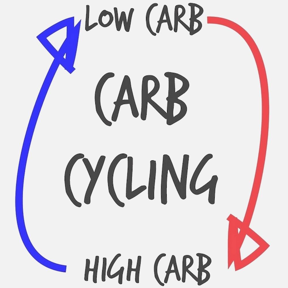 Carb Cyclingjpeg242