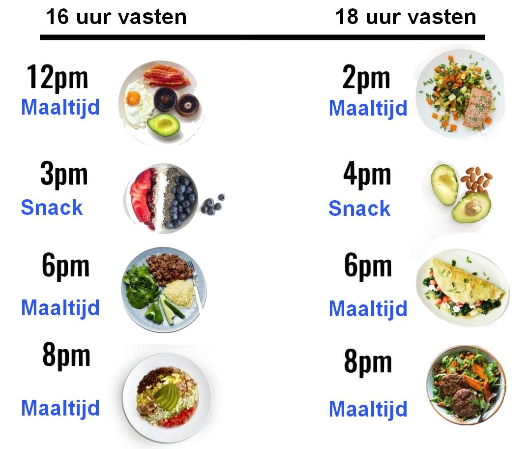 Intermittent-Fasting-Methods111