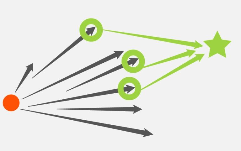 arrowsf2